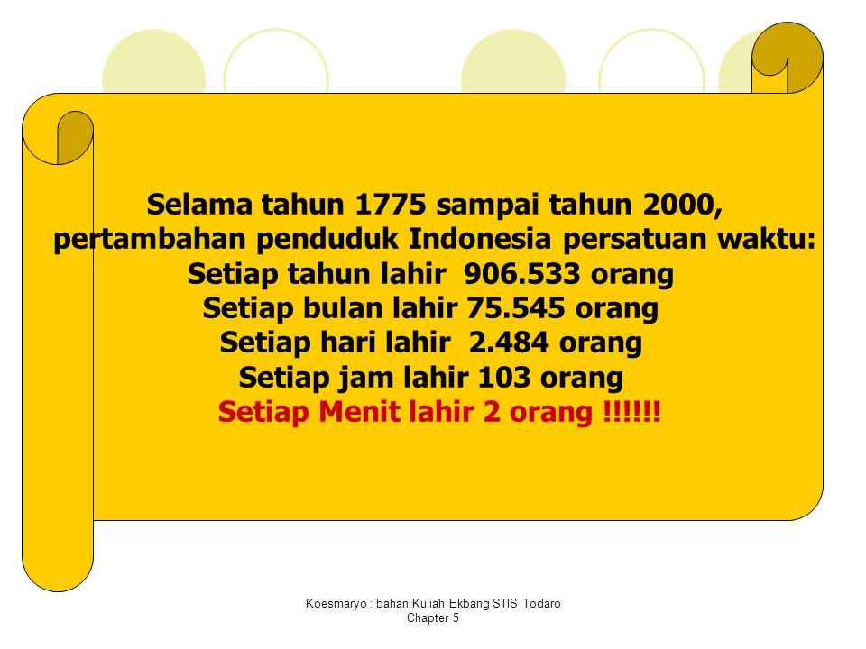 Koesmaryo : bahan Kuliah Ekbang STIS Todaro Chapter 5 Selama tahun 1775 sampai tahun 2000, pertambahan penduduk Indonesia persatuan waktu: Setiap tahun lahir 906.533 orang Setiap bulan lahir 75.545 orang Setiap hari lahir 2.484 orang Setiap jam lahir 103 orang Setiap Menit lahir 2 orang !!!!!!