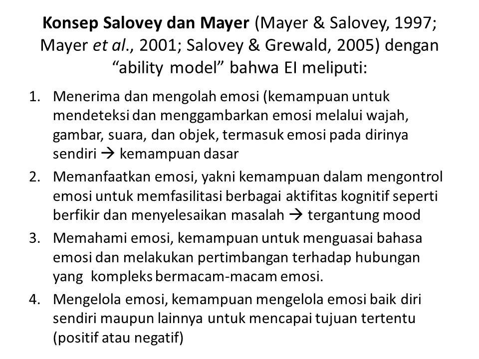 Konsep Salovey dan Mayer (Mayer & Salovey, 1997; Mayer et al., 2001; Salovey & Grewald, 2005) dengan ability model bahwa EI meliputi: 1.Menerima dan mengolah emosi (kemampuan untuk mendeteksi dan menggambarkan emosi melalui wajah, gambar, suara, dan objek, termasuk emosi pada dirinya sendiri  kemampuan dasar 2.Memanfaatkan emosi, yakni kemampuan dalam mengontrol emosi untuk memfasilitasi berbagai aktifitas kognitif seperti berfikir dan menyelesaikan masalah  tergantung mood 3.Memahami emosi, kemampuan untuk menguasai bahasa emosi dan melakukan pertimbangan terhadap hubungan yang kompleks bermacam-macam emosi.