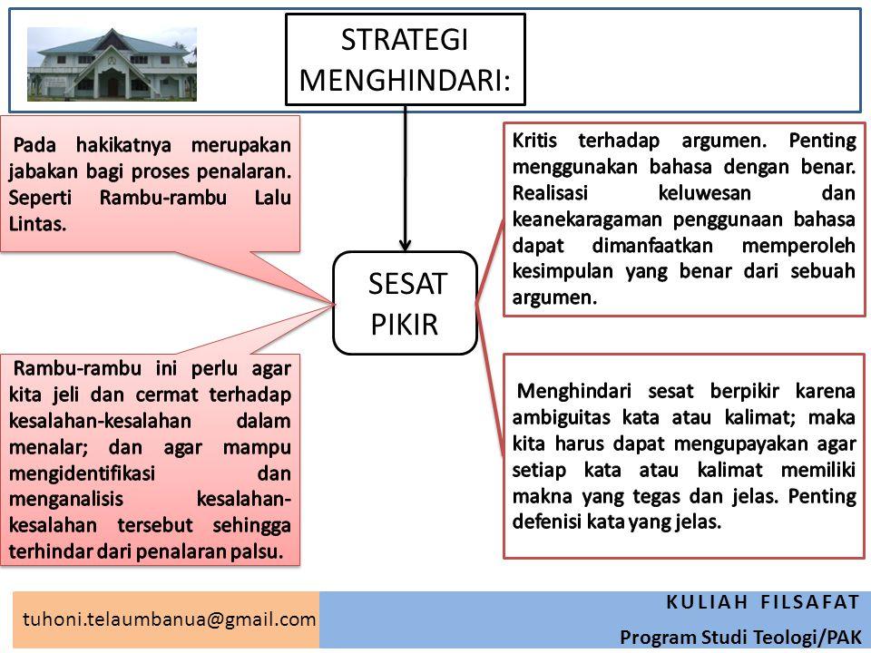 tuhoni.telaumbanua@gmail.com KULIAH FILSAFAT Program Studi Teologi/PAK STRATEGI MENGHINDARI: SESAT PIKIR
