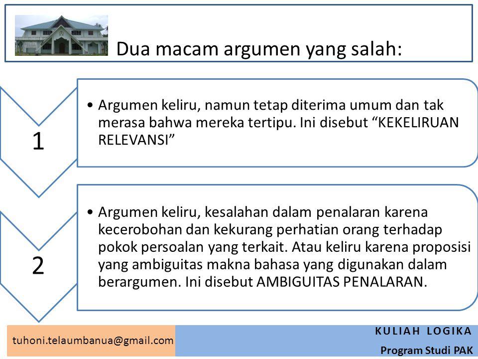 tuhoni.telaumbanua@gmail.com KULIAH LOGIKA Program Studi PAK 1 Argumen keliru, namun tetap diterima umum dan tak merasa bahwa mereka tertipu. Ini dise