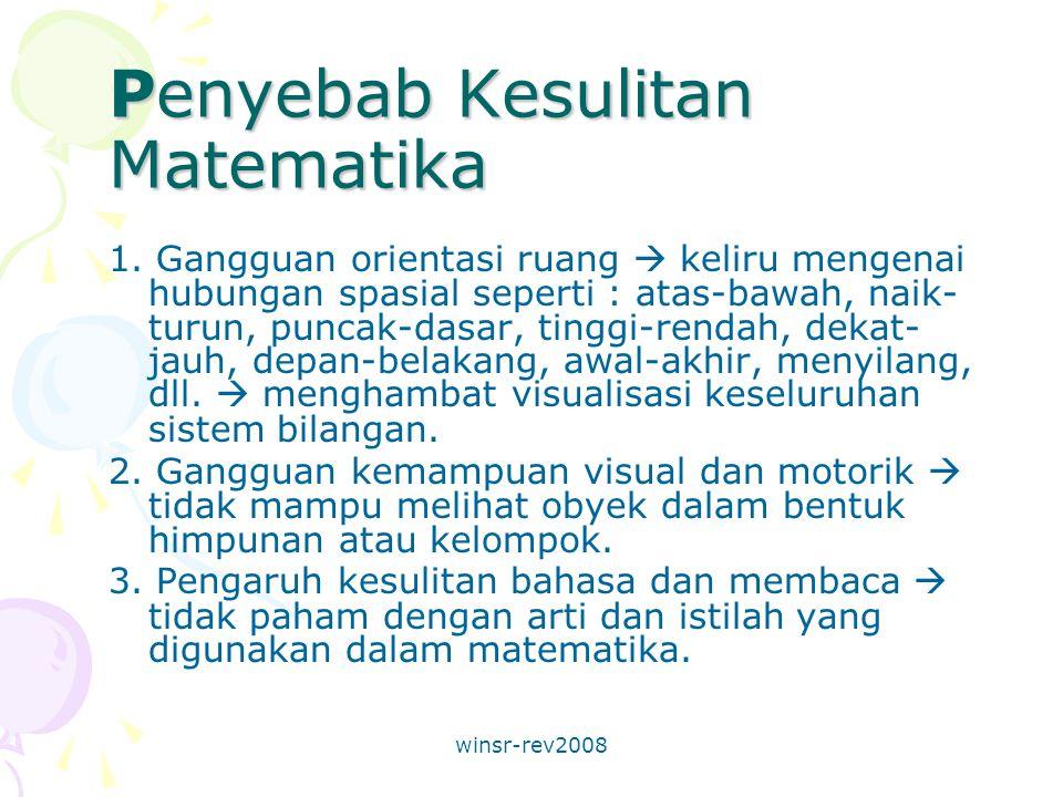 winsr-rev2008 Penyebab Kesulitan Matematika 1.