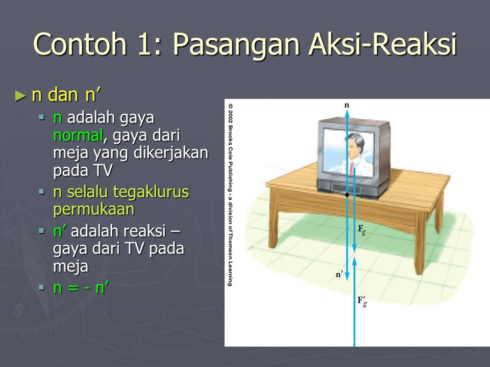 Contoh 1: Pasangan Aksi-Reaksi ► n dan n'  n adalah gaya normal, gaya dari meja yang dikerjakan pada TV  n selalu tegaklurus permukaan  n' adalah reaksi – gaya dari TV pada meja  n = - n'