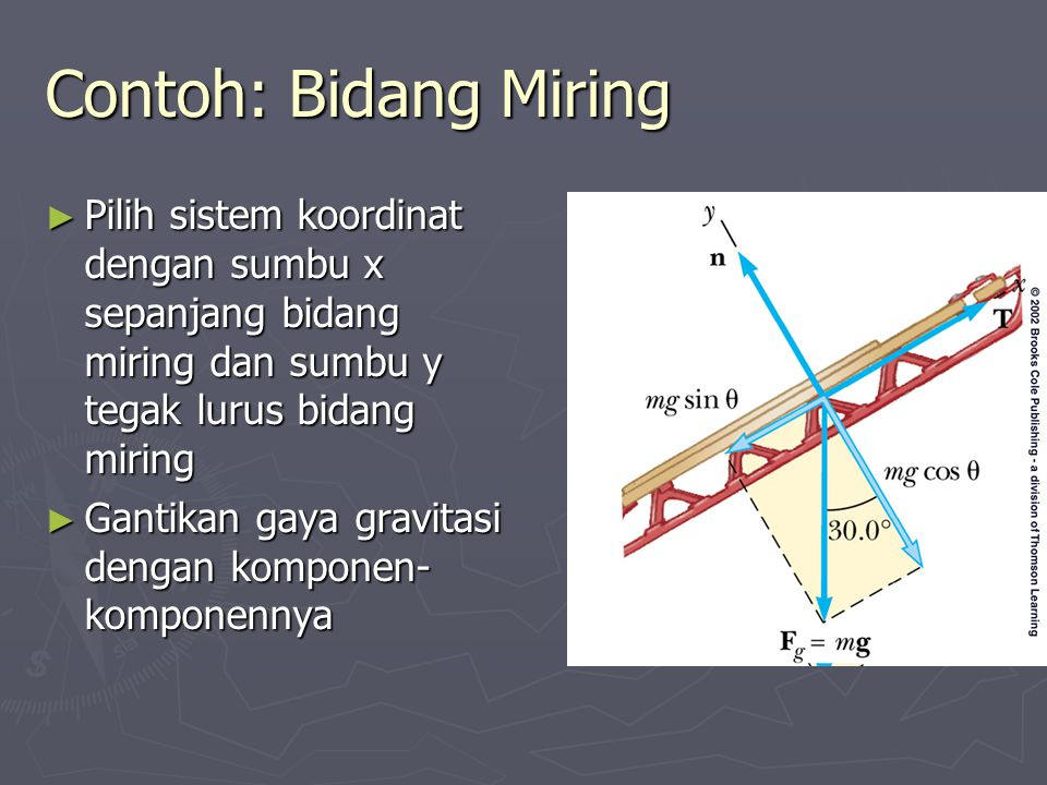 Contoh: Bidang Miring ► Pilih sistem koordinat dengan sumbu x sepanjang bidang miring dan sumbu y tegak lurus bidang miring ► Gantikan gaya gravitasi dengan komponen- komponennya