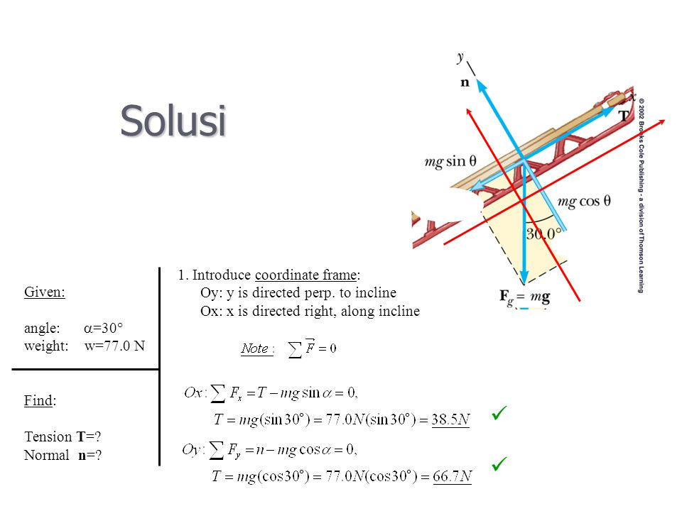 Solusi Given: angle:  =30° weight: w=77.0 N Find: Tension T=.