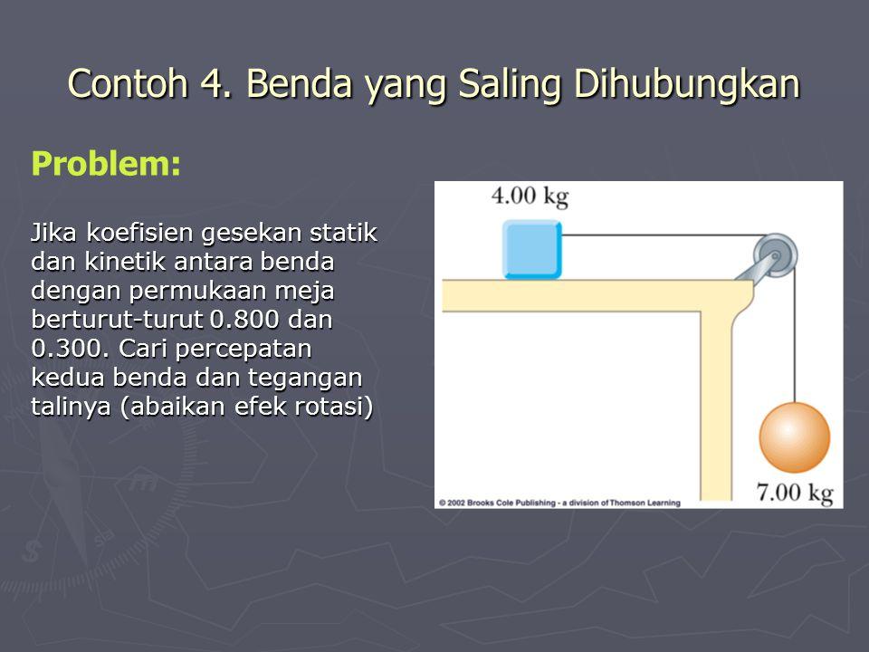 Problem: Jika koefisien gesekan statik dan kinetik antara benda dengan permukaan meja berturut-turut 0.800 dan 0.300.