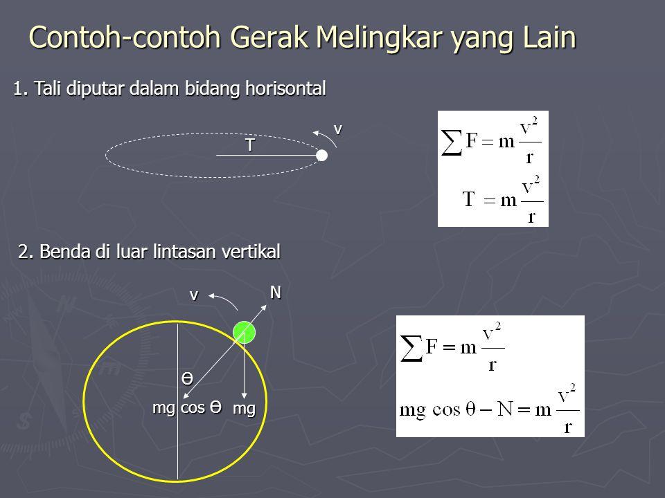 Contoh-contoh Gerak Melingkar yang Lain 1.Tali diputar dalam bidang horisontal Tv 2.