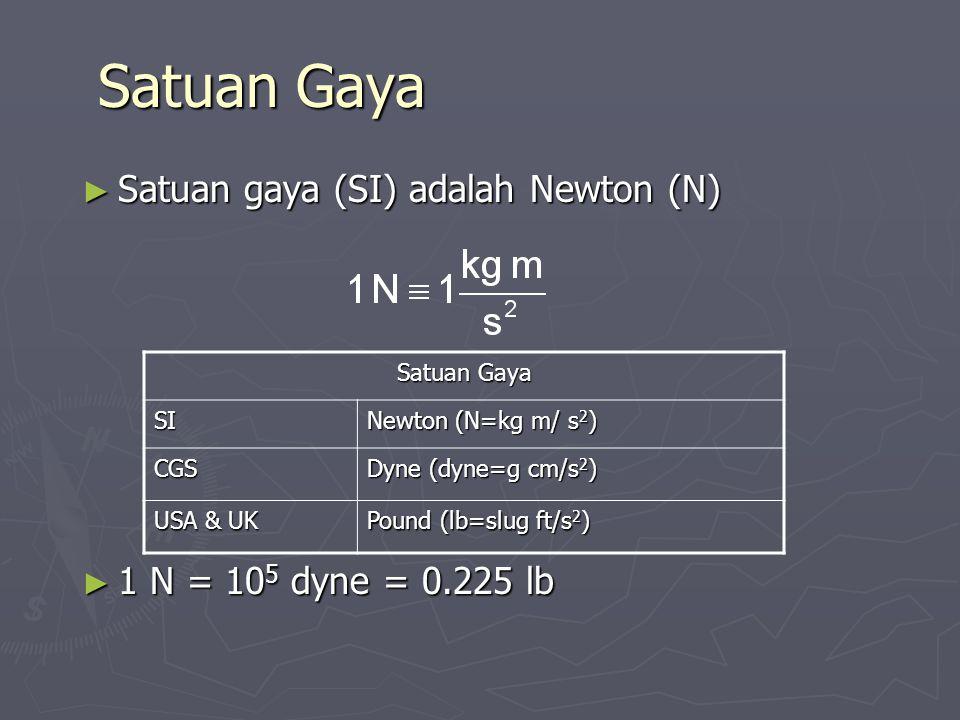 Satuan Gaya ► Satuan gaya (SI) adalah Newton (N) ► 1 N = 10 5 dyne = 0.225 lb Satuan Gaya SI Newton (N=kg m/ s 2 ) CGS Dyne (dyne=g cm/s 2 ) USA & UK Pound (lb=slug ft/s 2 )