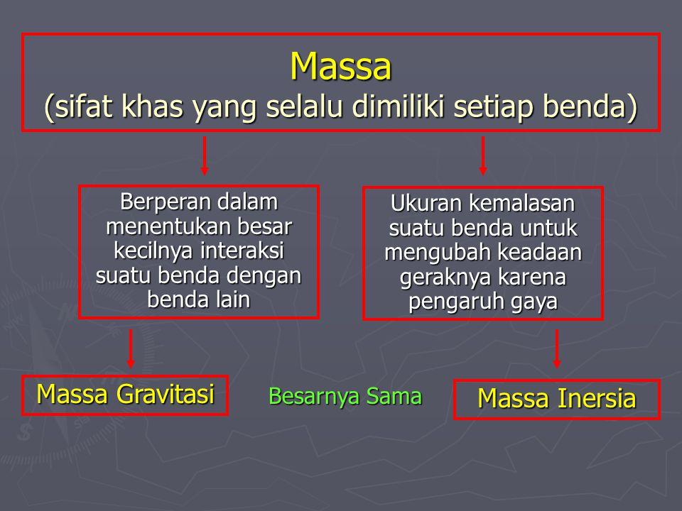 Massa dan Inersia ► Inersia (lembam) adalah kecenderungan sebuah benda untuk mempertahankan keadaan geraknya semula ► Massa adalah sebuah ukuran dari inersia, yaitu ukuran kemalasan suatu benda untuk mengubah keadaan geraknya karena pengaruh gaya ► Ingat: massa adalah sebuah kuantitas skalar Satuan Massa SI kilogram (kg) CGS gram (g) USA & UK slug (slug)