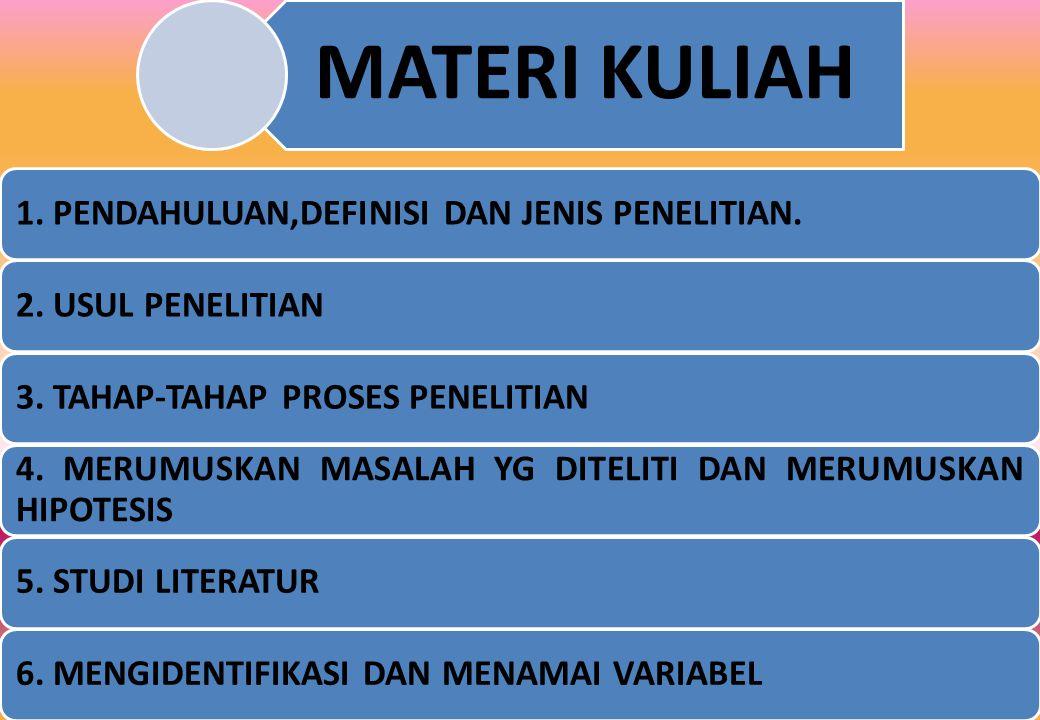 MATERI KULIAH 1.PENDAHULUAN,DEFINISI DAN JENIS PENELITIAN.2.