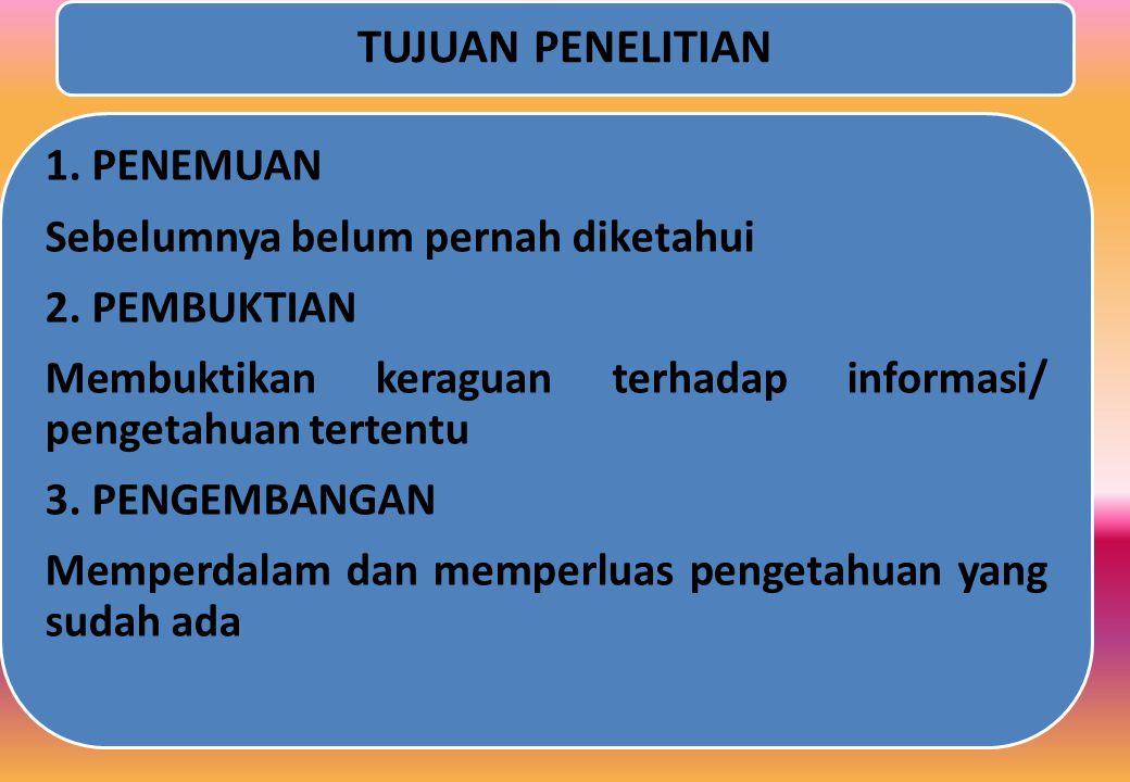 TAHAP- TAHAP PROSES PENELITIAN 1.Mengidentifikasi Masalah2.
