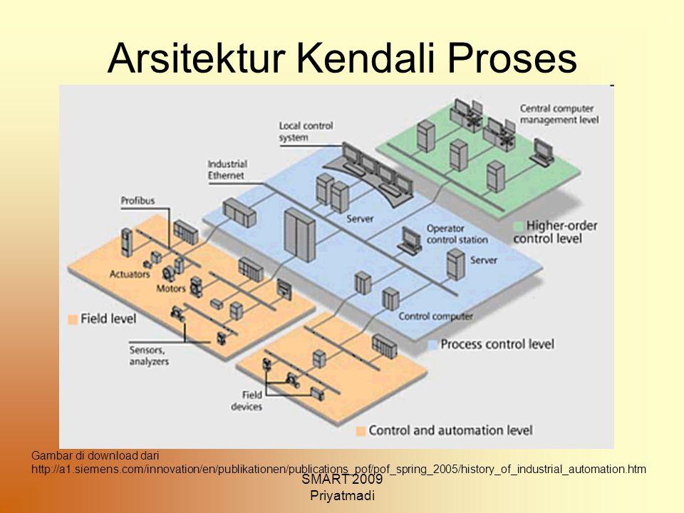 SMART 2009 Priyatmadi Arsitektur Kendali Proses Gambar di download dari http://a1.siemens.com/innovation/en/publikationen/publications_pof/pof_spring_