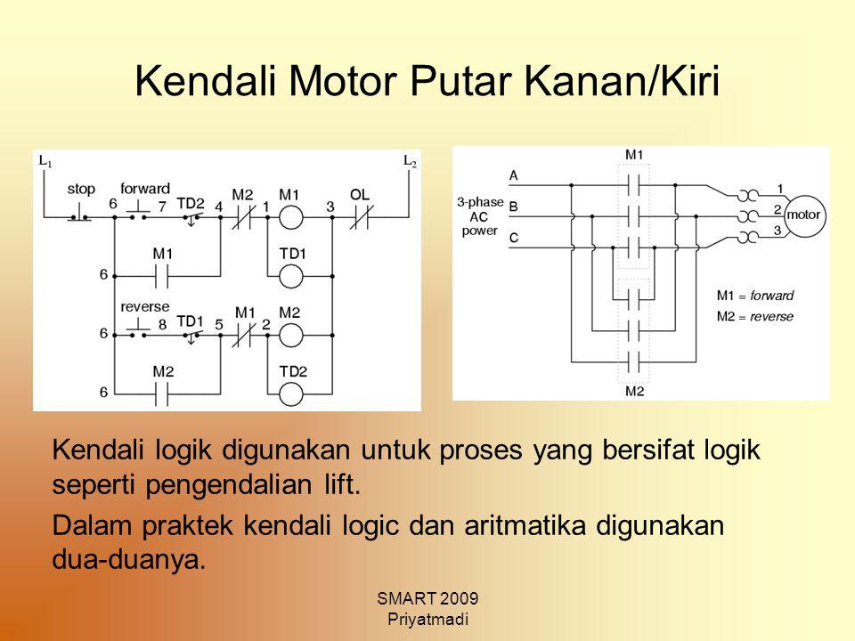 SMART 2009 Priyatmadi Kendali Motor Putar Kanan/Kiri Kendali logik digunakan untuk proses yang bersifat logik seperti pengendalian lift. Dalam praktek