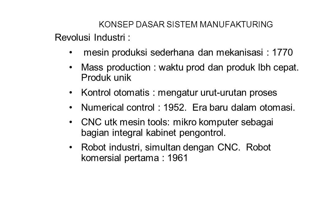 KONSEP DASAR SISTEM MANUFAKTURING Revolusi Industri : mesin produksi sederhana dan mekanisasi : 1770 Mass production : waktu prod dan produk lbh cepat.