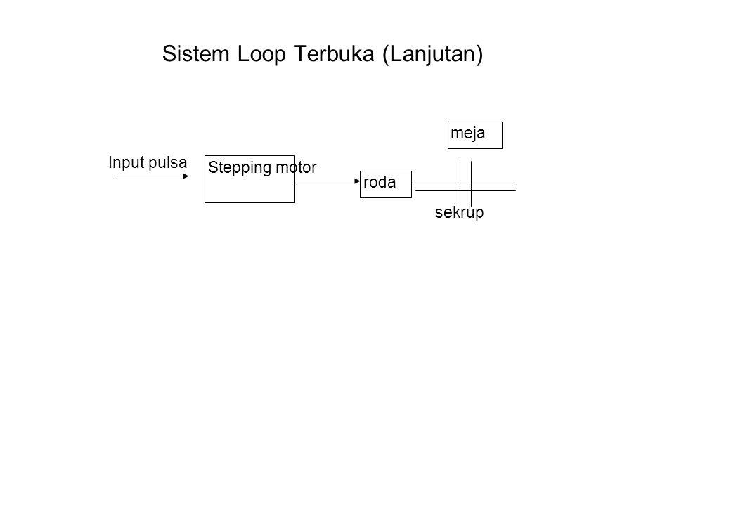 Sistem Loop Terbuka (Lanjutan) Input pulsa Stepping motor roda meja sekrup