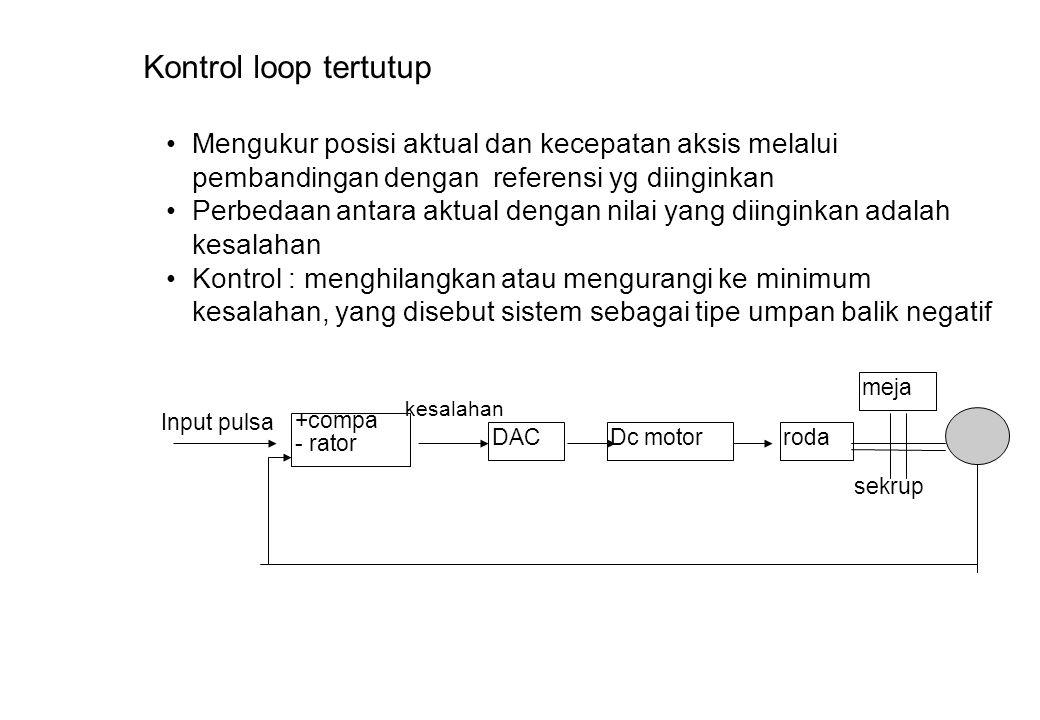 Kontrol loop tertutup Mengukur posisi aktual dan kecepatan aksis melalui pembandingan dengan referensi yg diinginkan Perbedaan antara aktual dengan nilai yang diinginkan adalah kesalahan Kontrol : menghilangkan atau mengurangi ke minimum kesalahan, yang disebut sistem sebagai tipe umpan balik negatif Input pulsa +compa - rator DAC meja sekrup kesalahan Dc motorroda