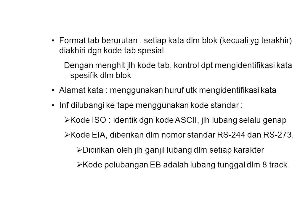 Format tab berurutan : setiap kata dlm blok (kecuali yg terakhir) diakhiri dgn kode tab spesial Dengan menghit jlh kode tab, kontrol dpt mengidentifikasi kata spesifik dlm blok Alamat kata : menggunakan huruf utk mengidentifikasi kata Inf dilubangi ke tape menggunakan kode standar :  Kode ISO : identik dgn kode ASCII, jlh lubang selalu genap  Kode EIA, diberikan dlm nomor standar RS-244 dan RS-273.