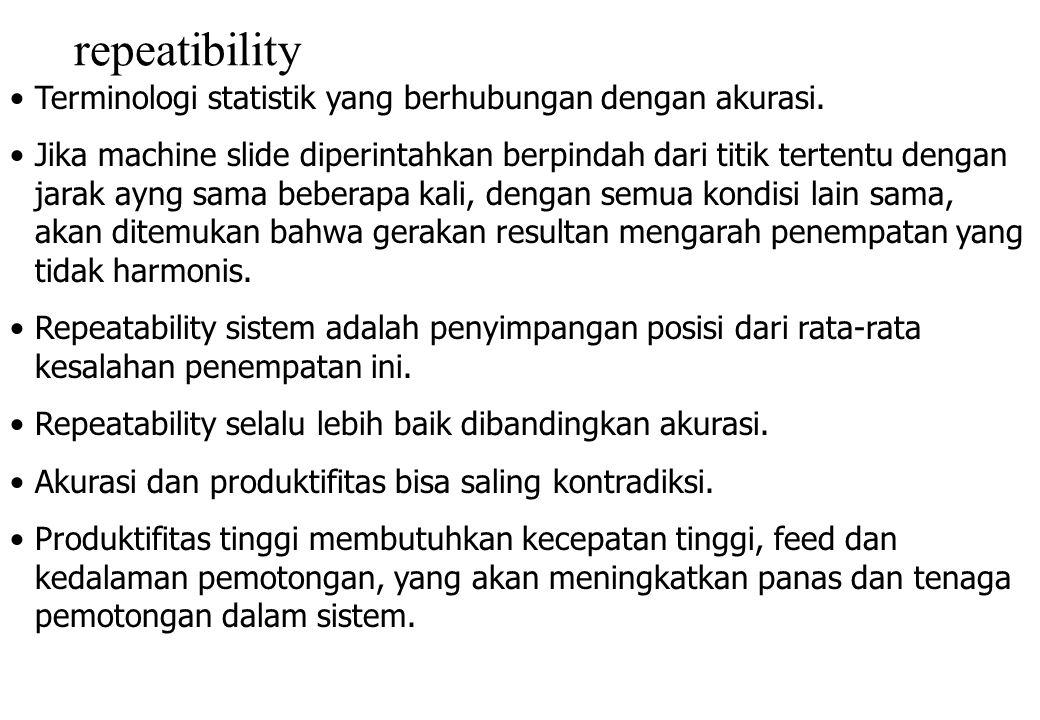 repeatibility Terminologi statistik yang berhubungan dengan akurasi.