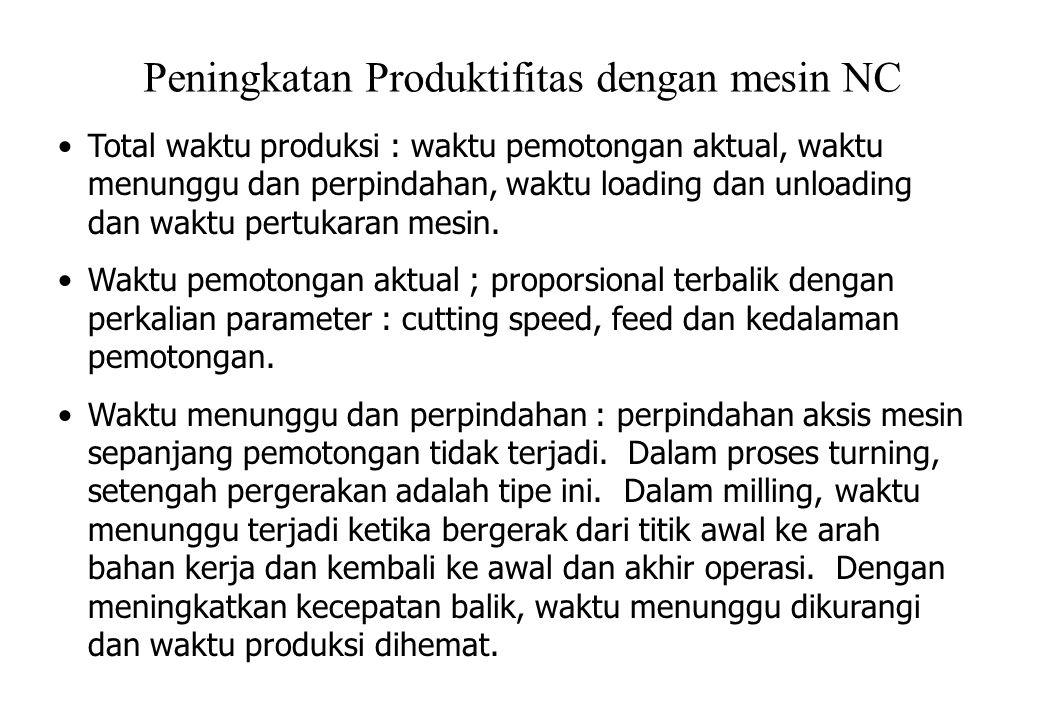 Peningkatan Produktifitas dengan mesin NC Total waktu produksi : waktu pemotongan aktual, waktu menunggu dan perpindahan, waktu loading dan unloading dan waktu pertukaran mesin.