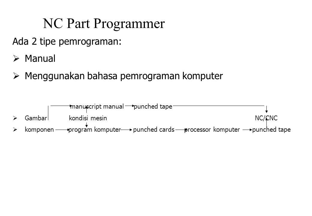 NC Part Programmer Ada 2 tipe pemrograman:  Manual  Menggunakan bahasa pemrograman komputer manuscript manual punched tape  Gambar kondisi mesin NC/CNC  komponen program komputer punched cards processor komputer punched tape