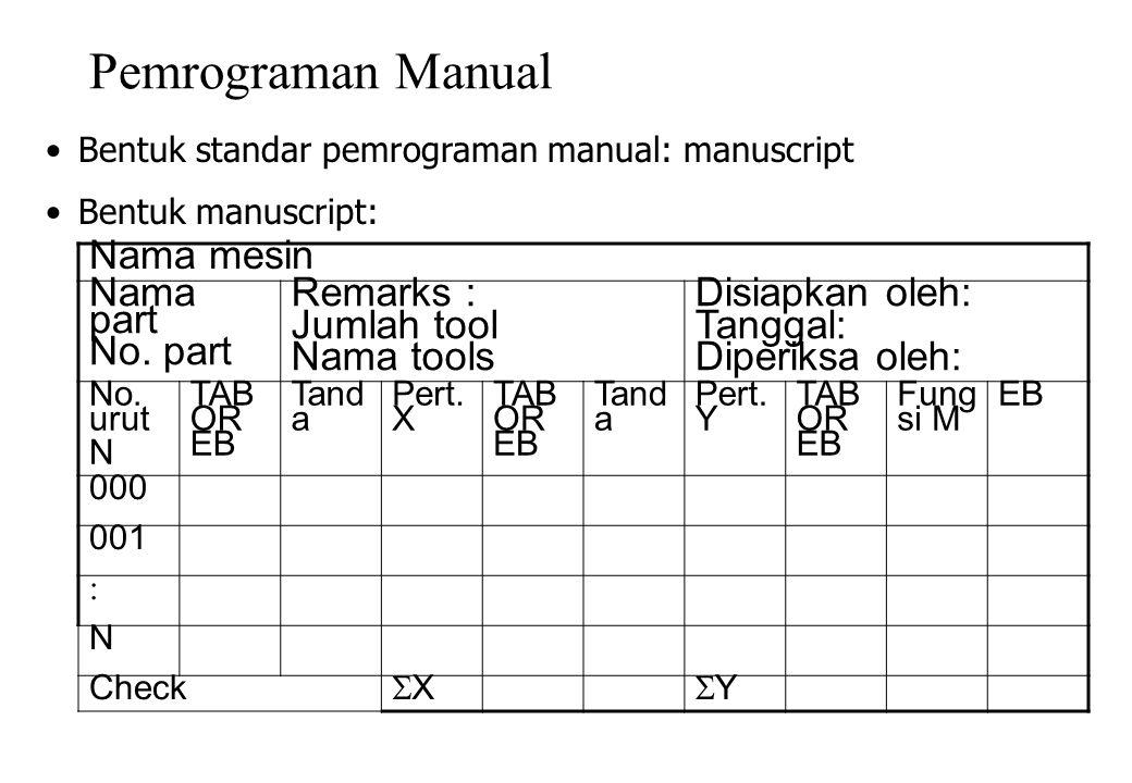 Pemrograman Manual Bentuk standar pemrograman manual: manuscript Bentuk manuscript: Nama mesin Nama part No.