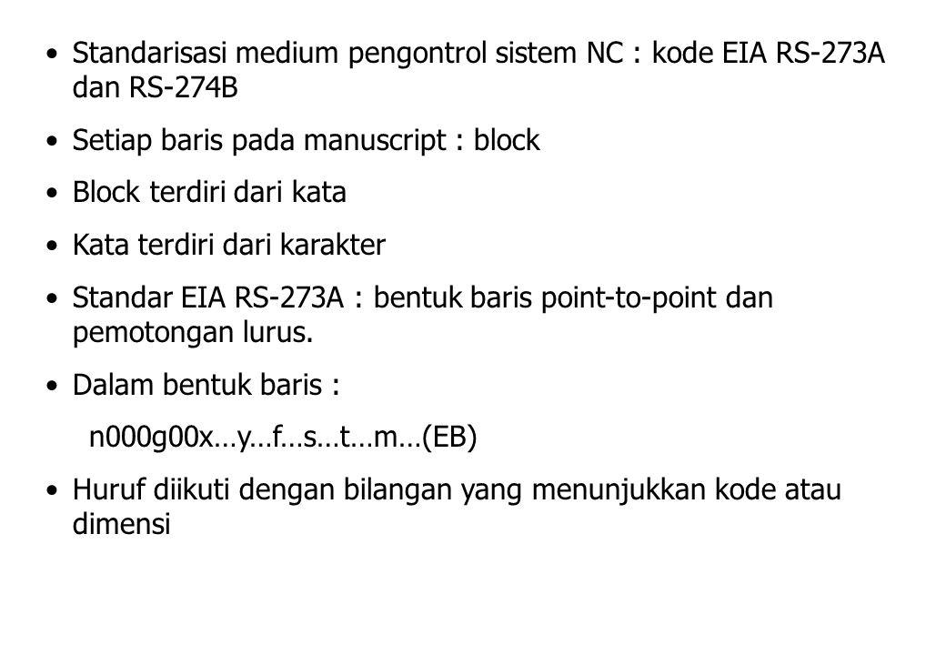 Standarisasi medium pengontrol sistem NC : kode EIA RS-273A dan RS-274B Setiap baris pada manuscript : block Block terdiri dari kata Kata terdiri dari karakter Standar EIA RS-273A : bentuk baris point-to-point dan pemotongan lurus.