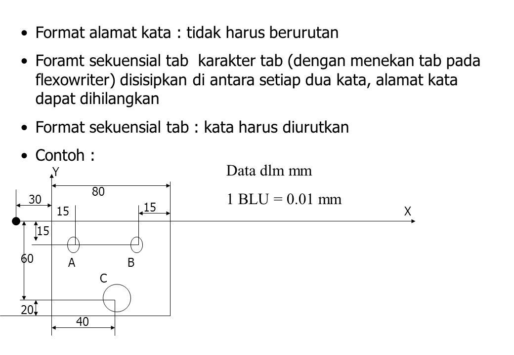 Format alamat kata : tidak harus berurutan Foramt sekuensial tab karakter tab (dengan menekan tab pada flexowriter) disisipkan di antara setiap dua kata, alamat kata dapat dihilangkan Format sekuensial tab : kata harus diurutkan Contoh : 30 60 15 80 15 40 20 Y X AB C Data dlm mm 1 BLU = 0.01 mm