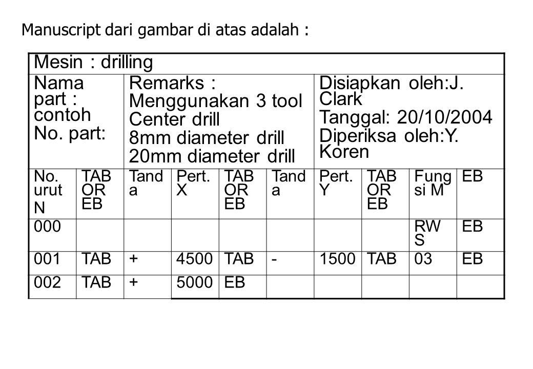 Manuscript dari gambar di atas adalah : Mesin : drilling Nama part : contoh No.