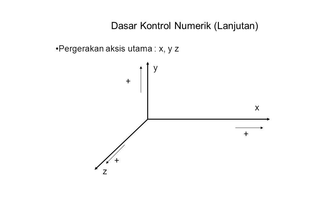 Dasar Kontrol Numerik (lanjutan) Drilling : lathe: z x y z x Milling: z y x