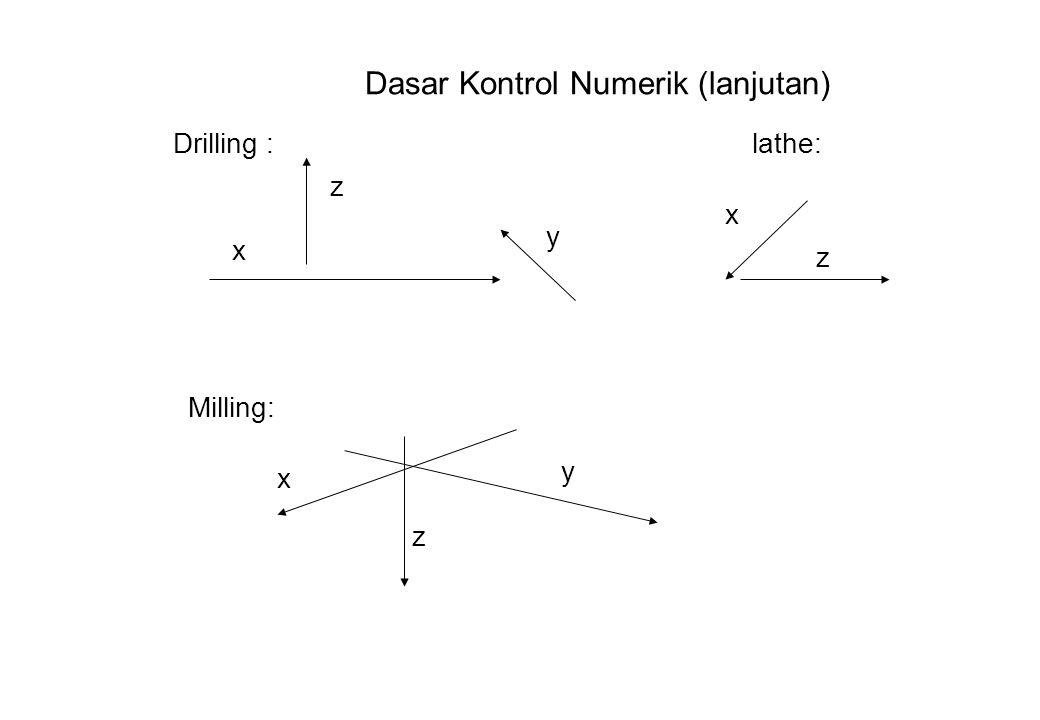 Pemrograman menggunakan bervariasi fungsi : M03 : mulai rotasi spindle dalam arah jarum jam M06 : menunjukkan kebutuhan pertukaran tool.