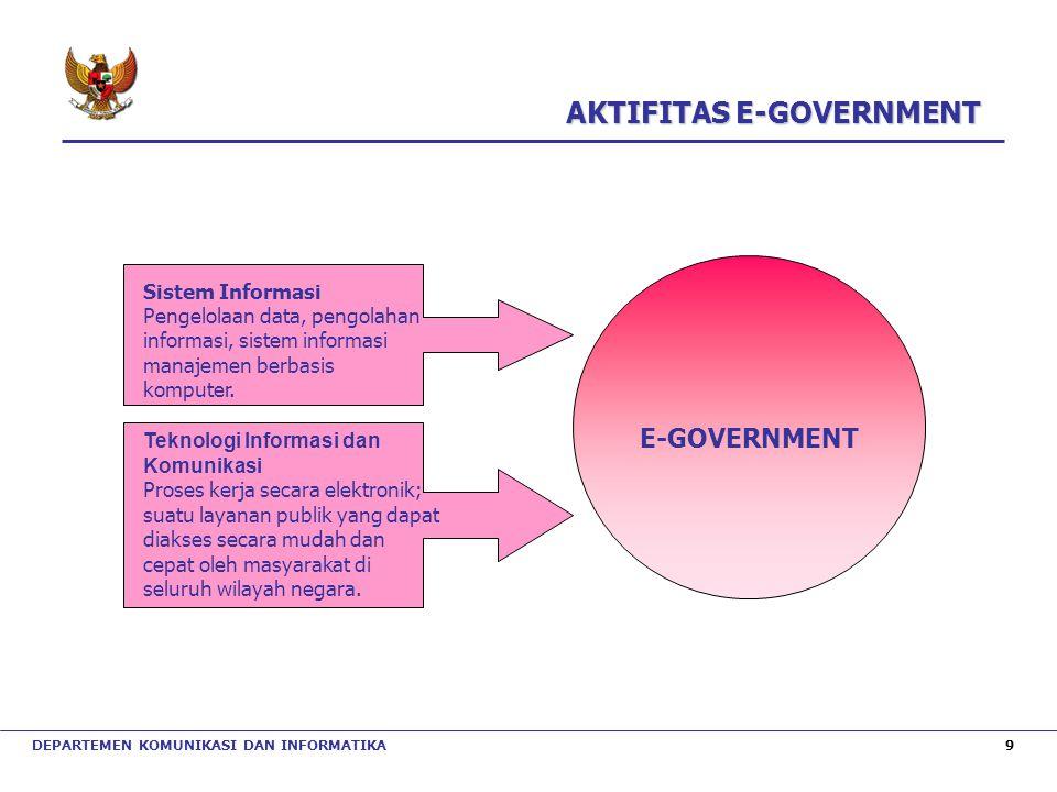 DEPARTEMEN KOMUNIKASI DAN INFORMATIKA 9 E-GOVERNMENT Sistem Informasi Pengelolaan data, pengolahan informasi, sistem informasi manajemen berbasis komp