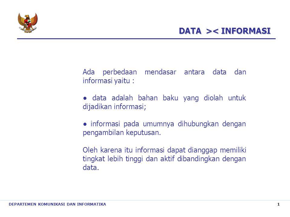 DEPARTEMEN KOMUNIKASI DAN INFORMATIKA 1 Ada perbedaan mendasar antara data dan informasi yaitu : ● data adalah bahan baku yang diolah untuk dijadikan