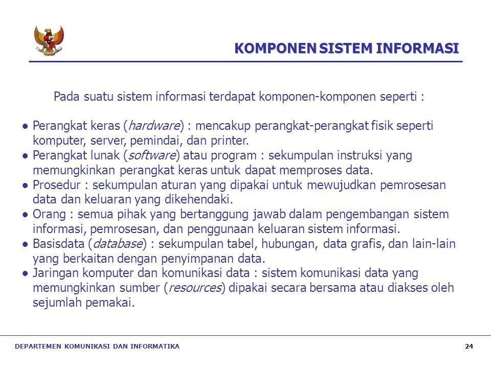 DEPARTEMEN KOMUNIKASI DAN INFORMATIKA 24 Pada suatu sistem informasi terdapat komponen-komponen seperti : ● Perangkat keras (hardware) : mencakup pera