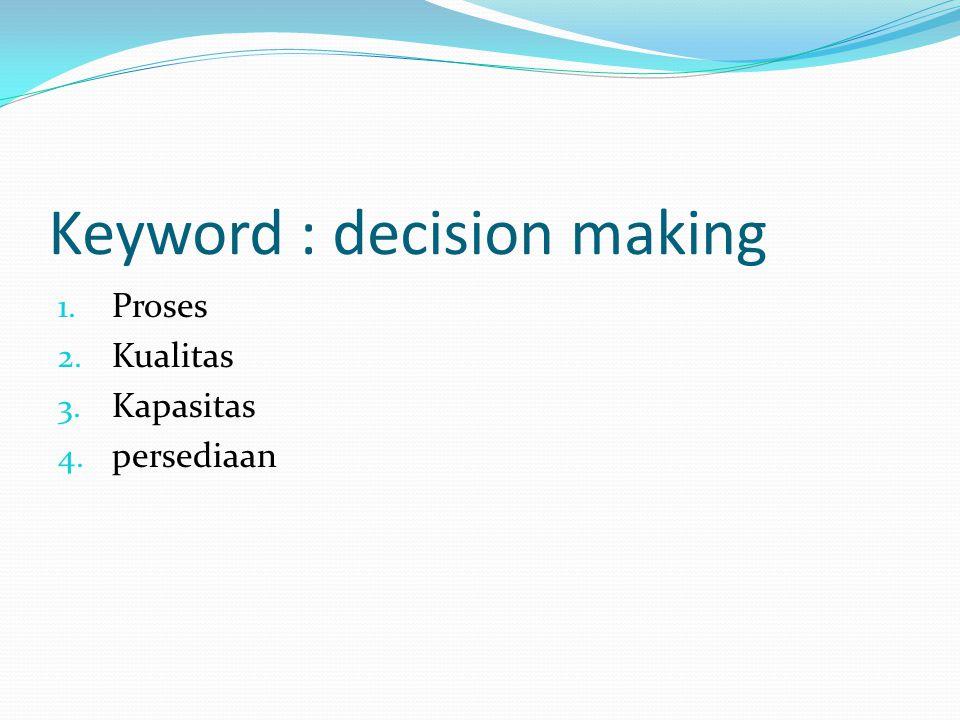 Keyword : decision making 1. Proses 2. Kualitas 3. Kapasitas 4. persediaan