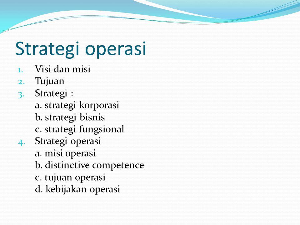 Strategi operasi 1. Visi dan misi 2. Tujuan 3. Strategi : a. strategi korporasi b. strategi bisnis c. strategi fungsional 4. Strategi operasi a. misi