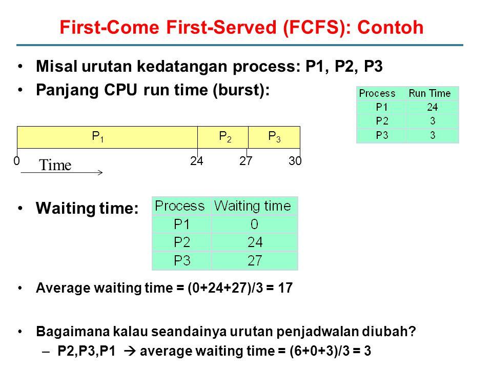 First-Come First-Served (FCFS): Contoh Misal urutan kedatangan process: P1, P2, P3 Panjang CPU run time (burst): Waiting time: Average waiting time = (0+24+27)/3 = 17 Bagaimana kalau seandainya urutan penjadwalan diubah.