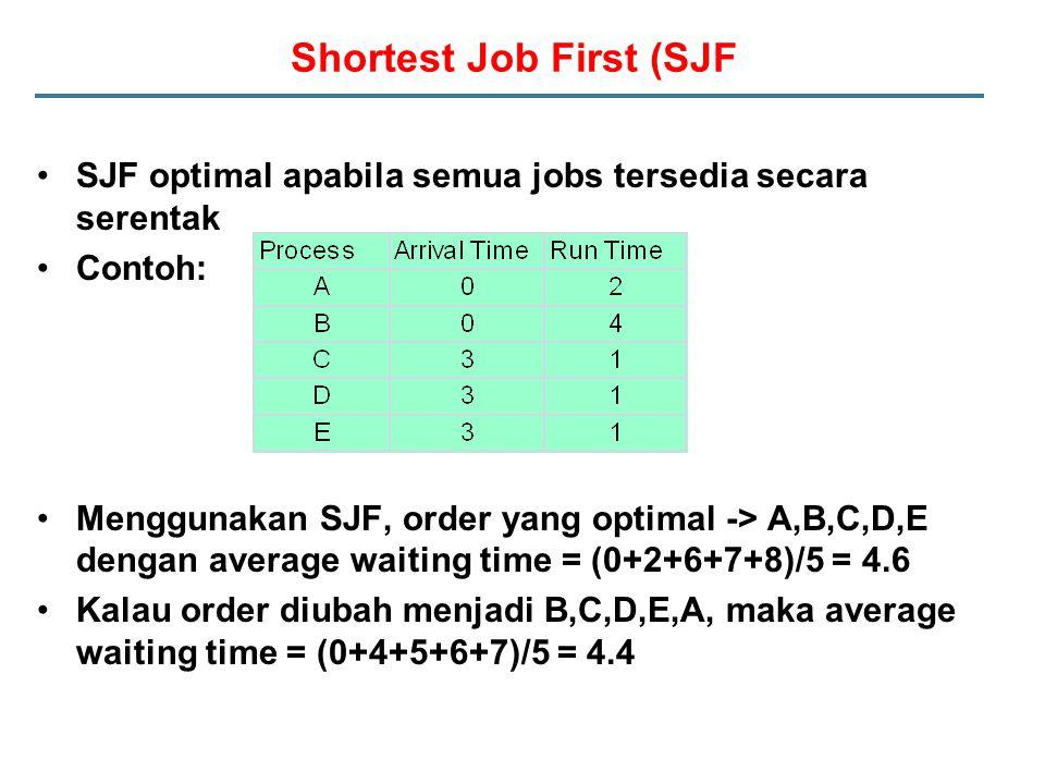 Shortest Job First (SJF SJF optimal apabila semua jobs tersedia secara serentak Contoh: Menggunakan SJF, order yang optimal -> A,B,C,D,E dengan average waiting time = (0+2+6+7+8)/5 = 4.6 Kalau order diubah menjadi B,C,D,E,A, maka average waiting time = (0+4+5+6+7)/5 = 4.4