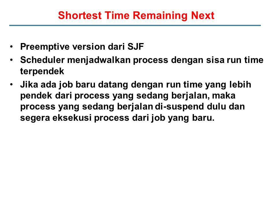 Shortest Time Remaining Next Preemptive version dari SJF Scheduler menjadwalkan process dengan sisa run time terpendek Jika ada job baru datang dengan run time yang lebih pendek dari process yang sedang berjalan, maka process yang sedang berjalan di-suspend dulu dan segera eksekusi process dari job yang baru.