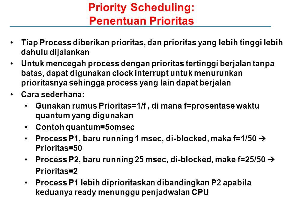 Priority Scheduling: Penentuan Prioritas Tiap Process diberikan prioritas, dan prioritas yang lebih tinggi lebih dahulu dijalankan Untuk mencegah process dengan prioritas tertinggi berjalan tanpa batas, dapat digunakan clock interrupt untuk menurunkan prioritasnya sehingga process yang lain dapat berjalan Cara sederhana: Gunakan rumus Prioritas=1/f, di mana f=prosentase waktu quantum yang digunakan Contoh quantum=5omsec Process P1, baru running 1 msec, di-blocked, maka f=1/50  Prioritas=50 Process P2, baru running 25 msec, di-blocked, make f=25/50  Prioritas=2 Process P1 lebih diprioritaskan dibandingkan P2 apabila keduanya ready menunggu penjadwalan CPU