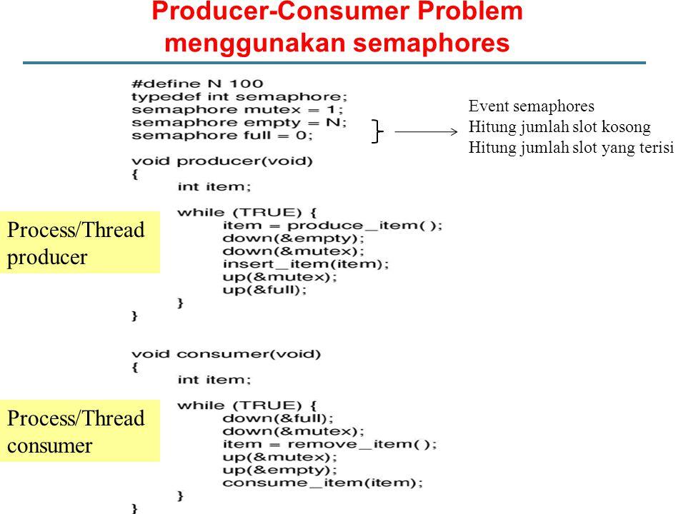 Producer-Consumer Problem menggunakan semaphores Event semaphores Hitung jumlah slot kosong Hitung jumlah slot yang terisi Process/Thread producer Process/Thread consumer