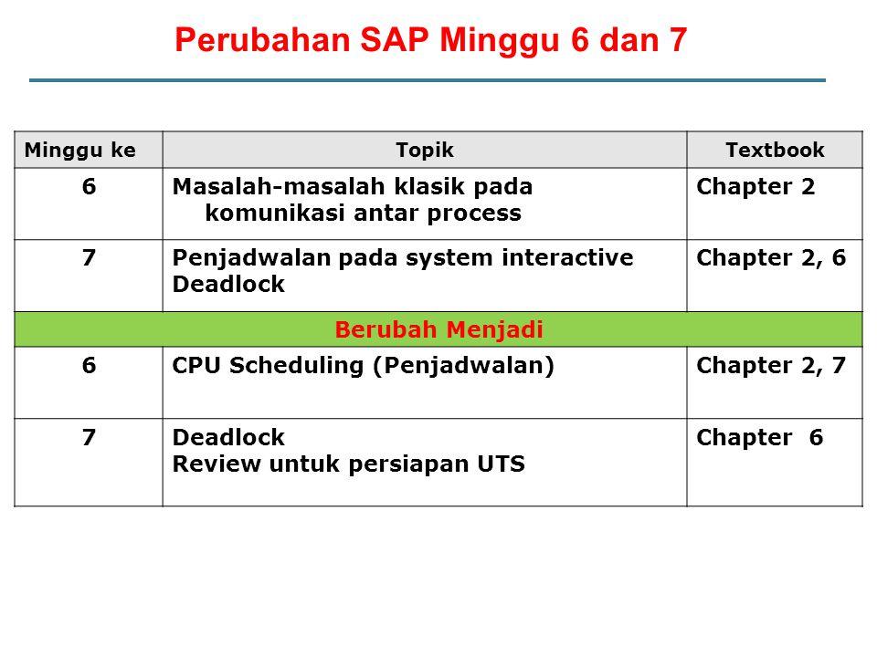 Perubahan SAP Minggu 6 dan 7 Minggu keTopikTextbook 6Masalah-masalah klasik pada komunikasi antar process Chapter 2 7Penjadwalan pada system interactive Deadlock Chapter 2, 6 Berubah Menjadi 6CPU Scheduling (Penjadwalan)Chapter 2, 7 7Deadlock Review untuk persiapan UTS Chapter 6