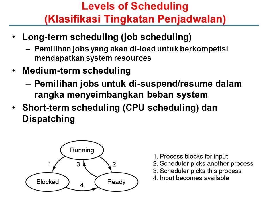 Earliest Deadline First (EDF) Dynamic real-time scheduling di mana process tidak harus periodic dan CPU run time tidak harus sama untuk tiap burst Scheduler memilih process dengan deadline yang paling dekat.