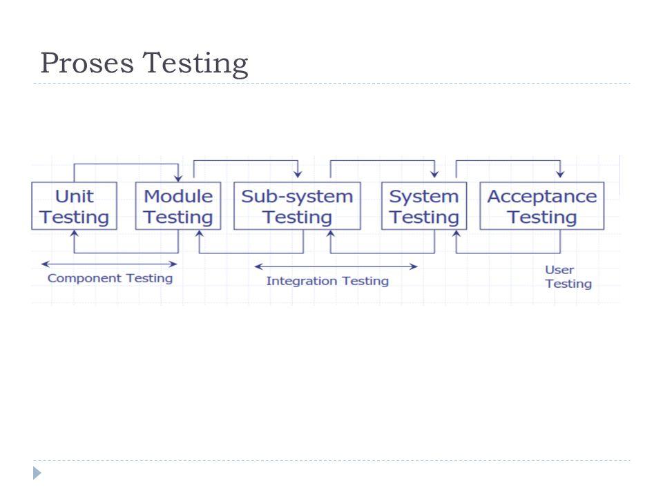 Proses Testing