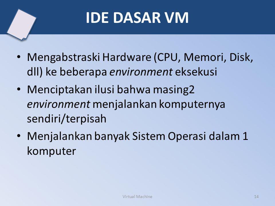 IDE DASAR VM Mengabstraski Hardware (CPU, Memori, Disk, dll) ke beberapa environment eksekusi Menciptakan ilusi bahwa masing2 environment menjalankan