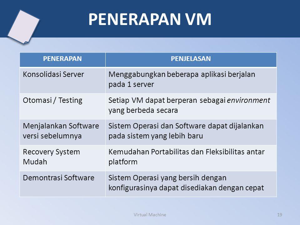 PENERAPAN VM PENERAPANPENJELASAN Konsolidasi ServerMenggabungkan beberapa aplikasi berjalan pada 1 server Otomasi / TestingSetiap VM dapat berperan se
