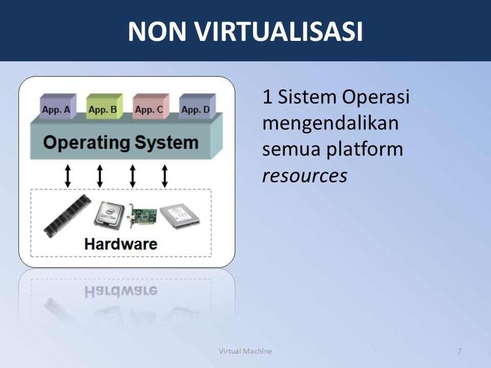 VMware Architecture Virtual Machine18 HOST Guest