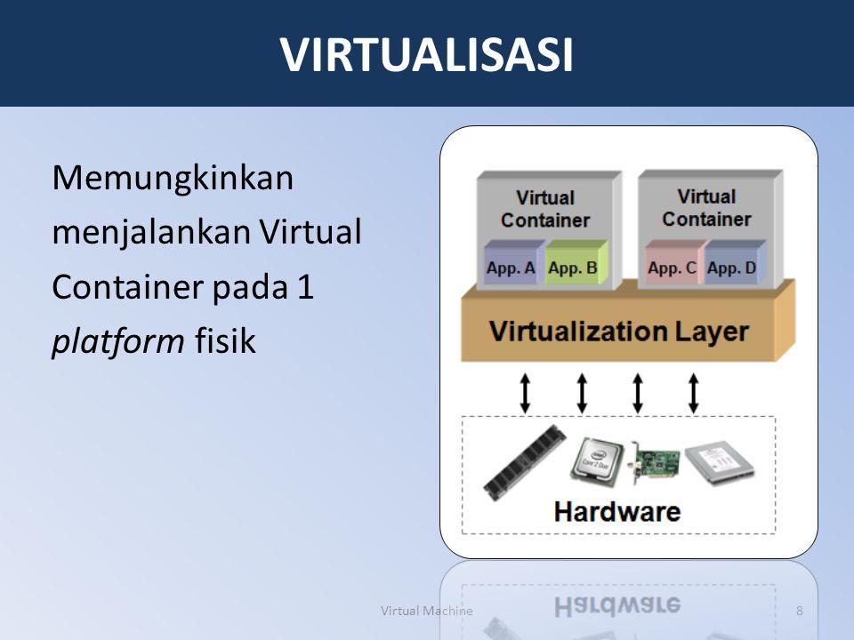 PENERAPAN VM PENERAPANPENJELASAN Konsolidasi ServerMenggabungkan beberapa aplikasi berjalan pada 1 server Otomasi / TestingSetiap VM dapat berperan sebagai environment yang berbeda secara Menjalankan Software versi sebelumnya Sistem Operasi dan Software dapat dijalankan pada sistem yang lebih baru Recovery System Mudah Kemudahan Portabilitas dan Fleksibilitas antar platform Demontrasi SoftwareSistem Operasi yang bersih dengan konfigurasinya dapat disediakan dengan cepat 19Virtual Machine