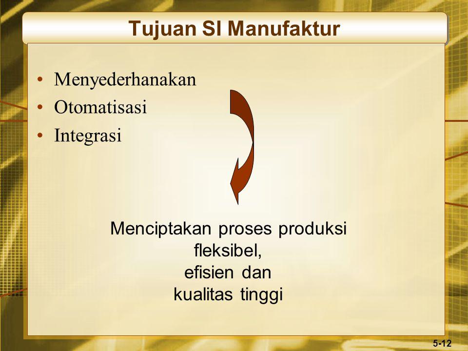 5-12 Tujuan SI Manufaktur Menyederhanakan Otomatisasi Integrasi Menciptakan proses produksi fleksibel, efisien dan kualitas tinggi