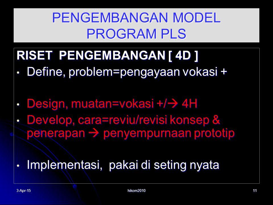PENGEMBANGAN MODEL PROGRAM PLS RISET PENGEMBANGAN [ 4D ] Define, problem=pengayaan vokasi + Define, problem=pengayaan vokasi + Design, muatan=vokasi +/  4H Design, muatan=vokasi +/  4H Develop, cara=reviu/revisi konsep & penerapan  penyempurnaan prototip Develop, cara=reviu/revisi konsep & penerapan  penyempurnaan prototip Implementasi, pakai di seting nyata Implementasi, pakai di seting nyata 3-Apr-1511hikom2010