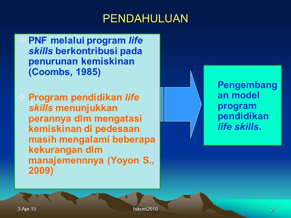 hikom20103 Roadmap (1): Posisi Pengembangan Program dlm Manajemen Program Manajemen Program PNF Asesmen kebutuhan Perencanaan program Monev program Pengembangan Program Baseline Evaluasi Program PNF Pelaksanaan Program Penelitian PNF 3-Apr-15