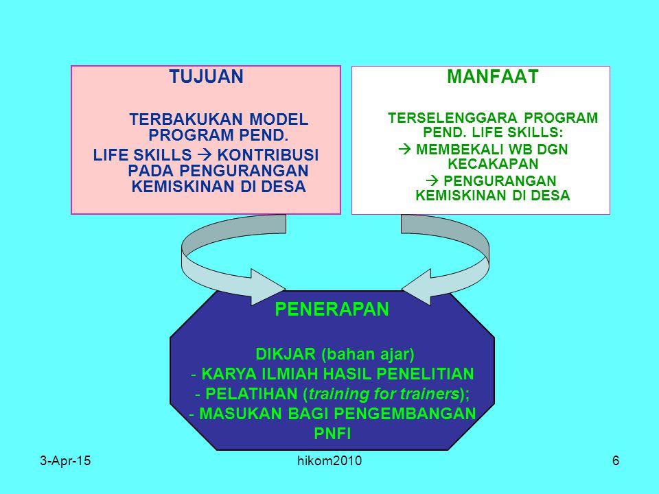 hikom20106 TUJUAN TERBAKUKAN MODEL PROGRAM PEND. LIFE SKILLS  KONTRIBUSI PADA PENGURANGAN KEMISKINAN DI DESA MANFAAT TERSELENGGARA PROGRAM PEND. LIFE